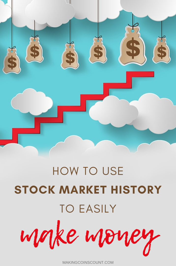 How To Leverage Stock Market History To Easily Make Money